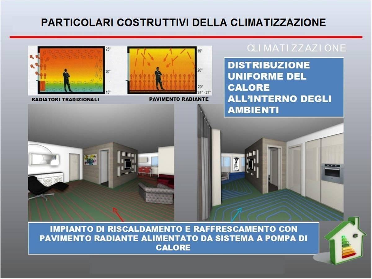 Casa indipendente in vendita in Via San Carlo Borromeo zona Villa Carmine a Montesilvano - 7412057 foto 10